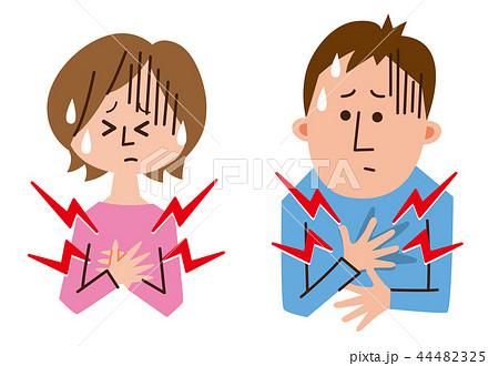 心疾患 胸の痛み 44482325