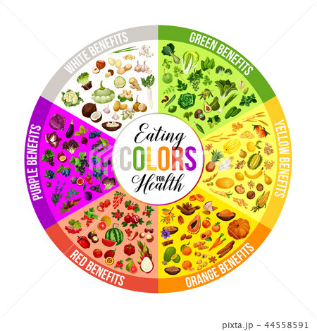 Color diet white, green, yellow, orange red purple 44558591