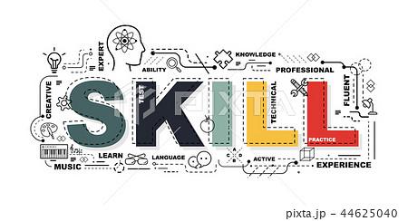 Design Concept Of Word SKILL Website Banner. 44625040