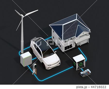 太陽光発電、風力発電、EV電池再利用、電気自動車及び充電設備の再生可能エネルギーのネットワーク 44716022