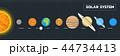 ソーラー 太陽 惑星のイラスト 44734413