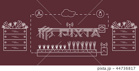 Smart farm and agriculture New technologies. 44736817