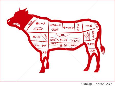 牛ー部位-ステーキー赤ー肉ー焼き肉 png ピング 44921237