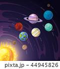 ソーラー 太陽 系のイラスト 44945826
