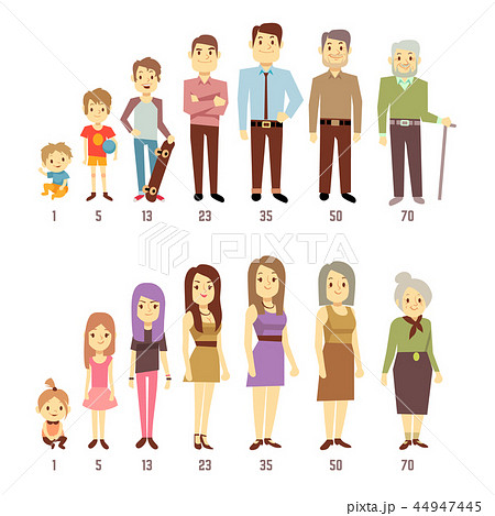 People generations at different ages man and woman from baby to old 44947445