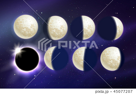 Vector illustration set of moon phases 45077207