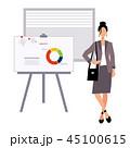 ビジネス ボード 発表のイラスト 45100615