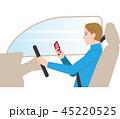 危険な運転. スマートフォン操作でわき見運転. 45220525