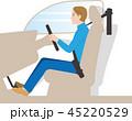 運転姿勢 45220529