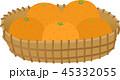 45332055