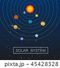 ソーラー 太陽 系のイラスト 45428328