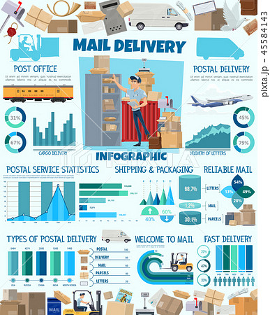 Mail delivery infographic, postman and charts 45584143