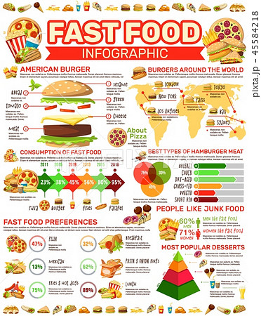 Fast food infographic poster with meals and charts 45584218