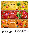 ビタミン のぼり バナーのイラスト 45584268