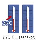 温度計 45625423
