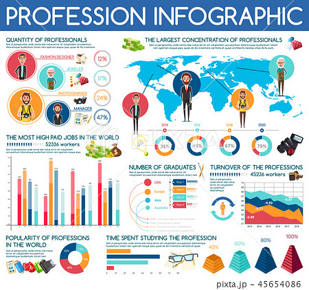 Professions vector infographic statistic charts 45654086