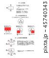 オームの法則の説明図 45740343