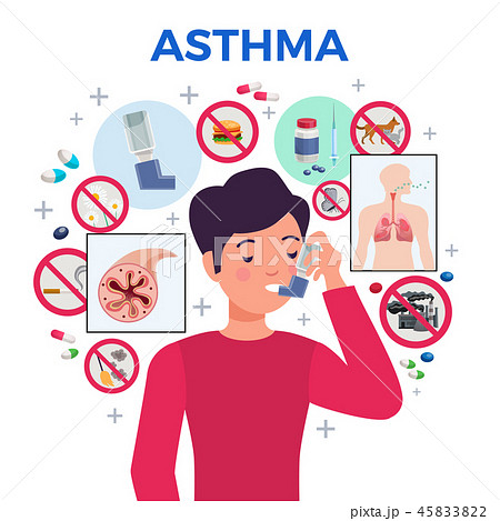Asthma Flat Composition  45833822