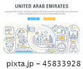 Vector Illustration of United Arab Emirates. 45833928