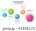 インフォグラフィック レイアウト 図表のイラスト 45836172