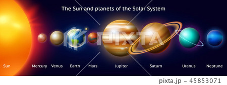 Set of Planets of the solar system. Milky Way. Realistic vector illustration. Space and astronomy 45853071
