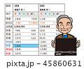 株式投資 45860631