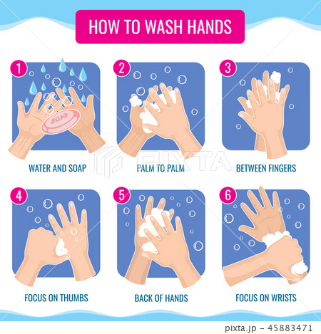 Dirty hands washing properly medical hygiene vector infographic 45883471