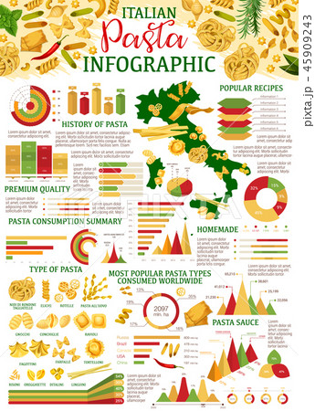 Pasta infographic with charts and diagrams 45909243