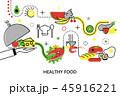 手作り料理 デコレーション 装飾のイラスト 45916221