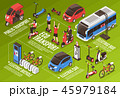 Eco Transport Isometric Infographics 45979184