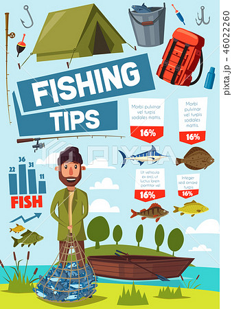Fisherman with fishing tips, fishery tools poster 46022260