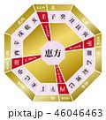 恵方 ベクター 方位のイラスト 46046463