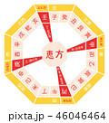 恵方 ベクター 方位のイラスト 46046464