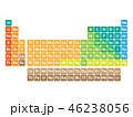 ベクタ ベクター ベクトルのイラスト 46238056