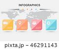 インフォグラフィック 図表 構成図のイラスト 46291143