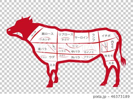 牛部分png紅色水平全長透明透明烤牛排牛排肉肉海報面板 46373189