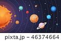 惑星 系 ソーラーのイラスト 46374664