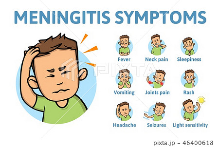 Meningitis symptoms. Information poster with text and cartoon character. Flat vector illustration 46400618