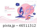 遺伝子 DNA 遺伝的なのイラスト 46511312