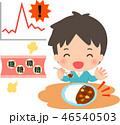 食事する男性と血糖値急上昇のイメージ 46540503