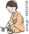 茶道 抹茶 お茶のイラスト 46620706