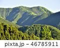 朝の展望 奥多摩の狩倉山 46785911