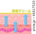 肌の断面 46817520