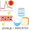 炭水化物と血糖値急上昇のグラフ 46819724