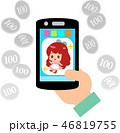 スマートフォンゲームのキャラクターへの課金 46819755