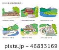 日本の観光地(関東地方) 46833169