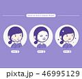 お面 面 マスクのイラスト 46995129