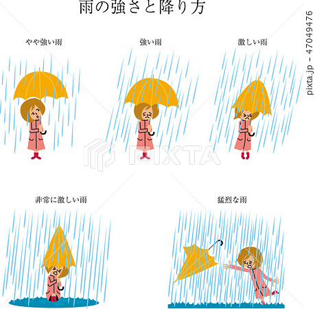 雨の強さと降り方 47049476