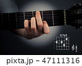 Guitar chord on a dark background. G Dominant seventh flat five. G7b5 tab fingering 47111316