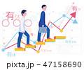 派遣社員の有給スケジュールとステップアップグラフ-フラットデザインコンセプトイラスト 47158690